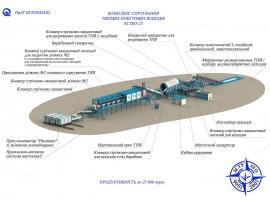 Комплекс сортування ТПВ 25 тис. тонн на рік